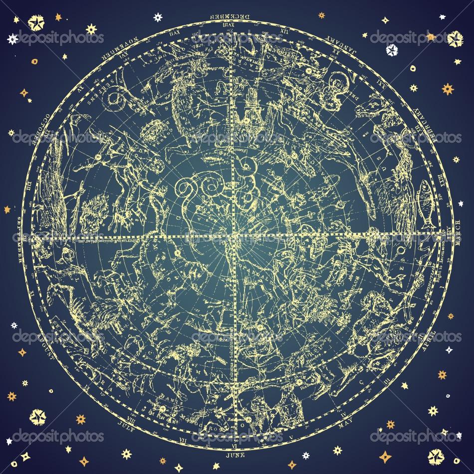 zodiac chakra center