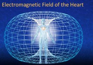 Electromagnetic field of heart